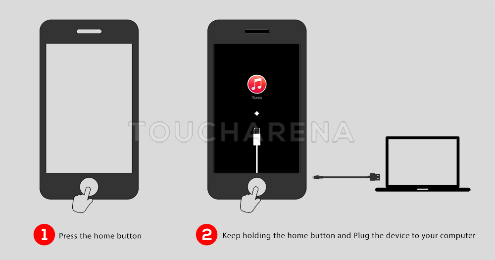 How To Put Iphone In Recovery Mode Iphone